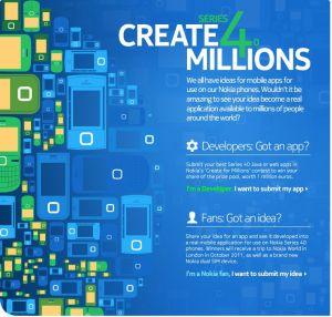 create4millions